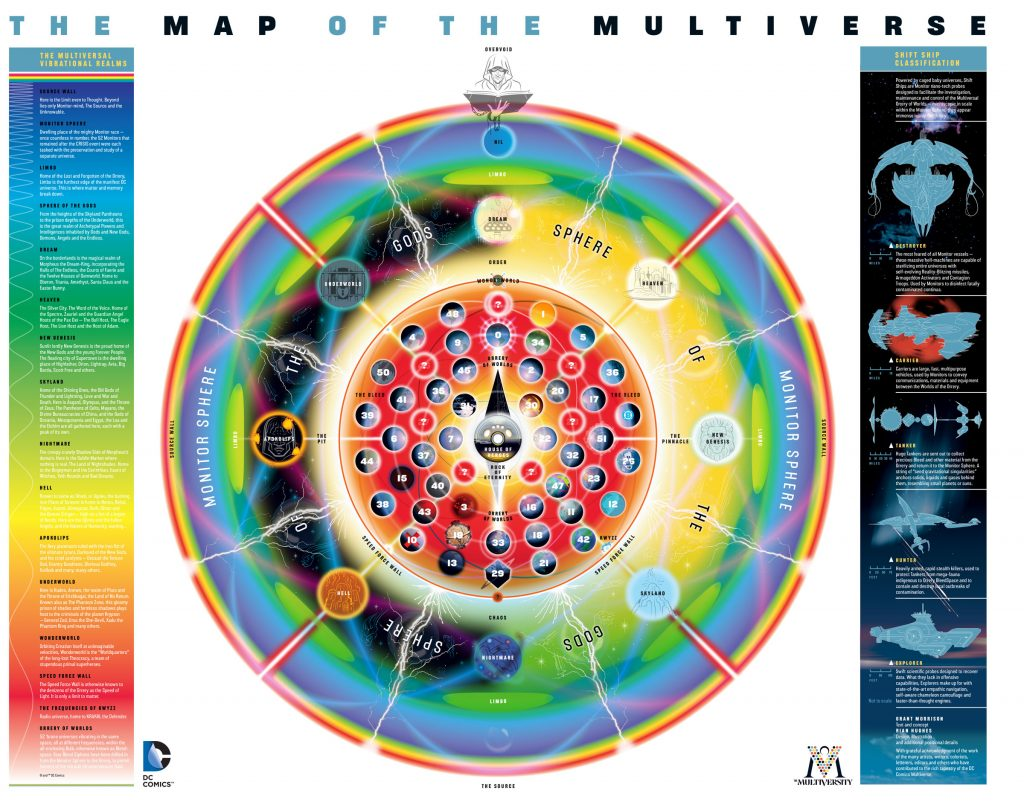 the dark multiverse figured out main mu map
